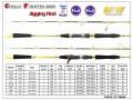 M&W Ocean Fighter MKIII Jigging Rod(Gold)