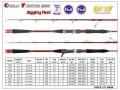 M&W Ocean Fighter MKIII Jigging Rod(Red)